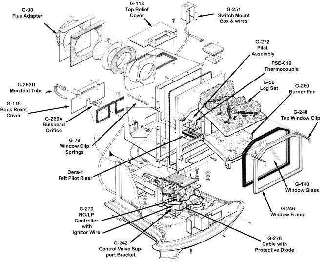 Gas Fireplace Parts moreover 92410 in addition Fuel 20injection 20elect  20pg 20B moreover How To Install A Wood Stove In Your Manufactured Home likewise Unimpressed With Coleman C  Oven. on gas fireplace diagram