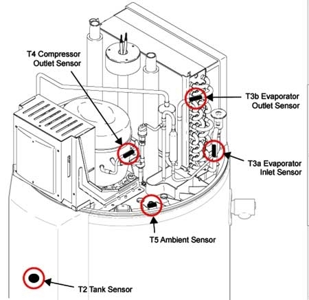 Review Ge Heat Pump Water Heater: within Rheem Heat Pump Parts Diagram