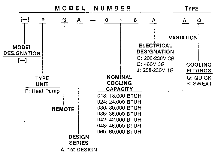 Rheem Heat Pump Parts | Model Pga | Sears Partsdirect for Rheem Heat Pump Parts Diagram