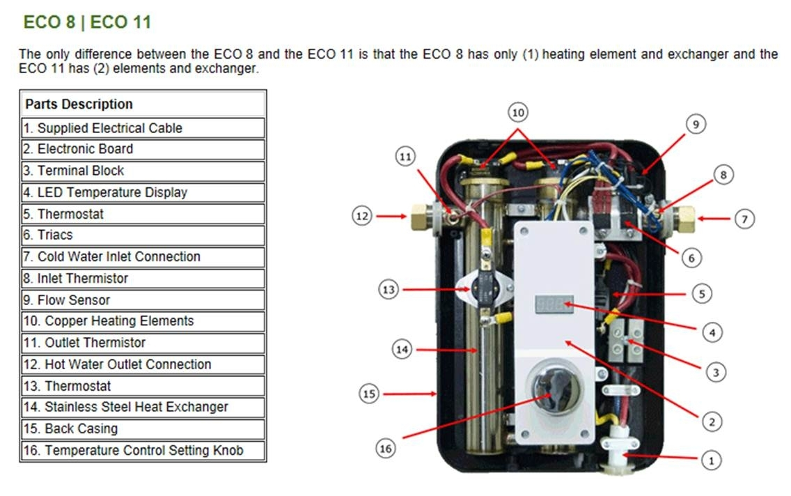 Gas Hot Water Heater Parts Diagram