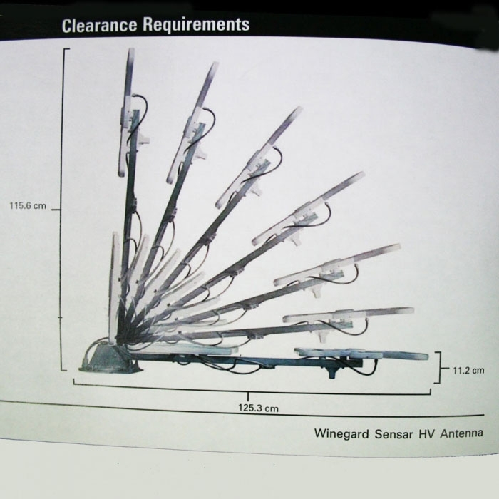 Winegard Rv Antenna Parts Diagram