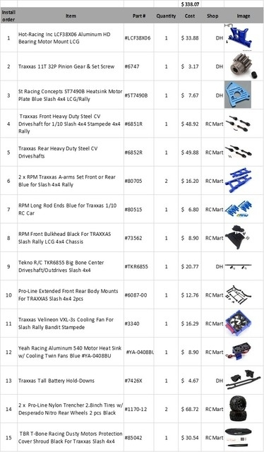 Slash 4X4 Ultimate + Upgrade List throughout Traxxas Rustler Vxl Parts Diagram