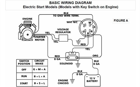 Solved: Need Wire Schematic For On Off Switch Of A - Fixya with Coleman Powermate 5000 Parts Diagram