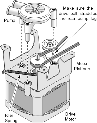 Speed Queen & Amana Washing Machine Repair Manual regarding Speed Queen Washer Parts Diagram