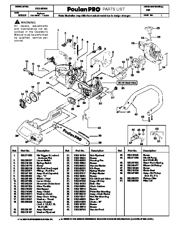 Stihl Chainsaw Parts Diagram | Wiring Diagram And Fuse Box Diagram intended for Poulan Pro Chainsaw Parts Diagram