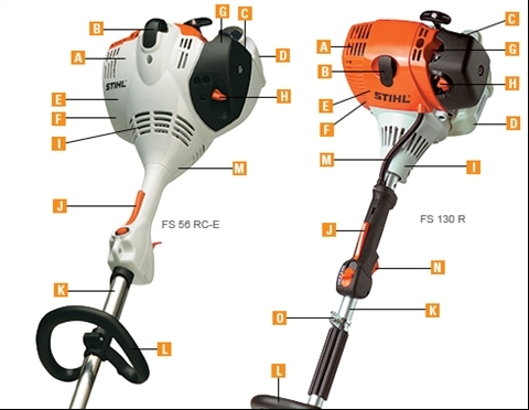 Stihl Fs90R Parts Diagram | Wiring Diagram And Fuse Box Diagram for Stihl Fs 45 Parts Diagram