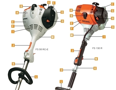 Stihl Grass Trimmer Parts List | Displanet For Stihl Fs45 Parts with Stihl Fs45 Parts Diagram Download