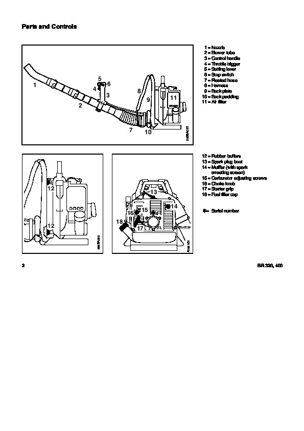 Stihl Parts Diagram | Wiring Diagram And Fuse Box Diagram with regard to Stihl Backpack Blower Parts Diagram