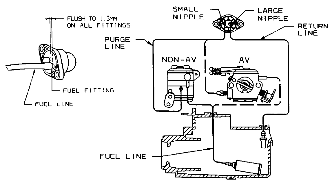Stihl Saw Parts Diagrams On Stihl Images. Free Download Schematic within Stihl 025 Chainsaw Parts Diagram