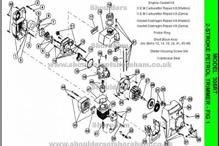 Stihl Weed Eater Carb Diagram | Periodic & Diagrams Science with regard to Stihl Weed Wacker Parts Diagram