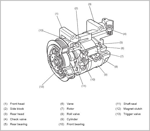 Swap A/c Compressor Clutch/pulley/bearing? - Subaru Outback intended for 2002 Subaru Outback Parts Diagram