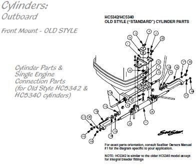 Teleflex Seastar Hydraulic Parts Guide in Seastar Hydraulic Steering Parts Diagram