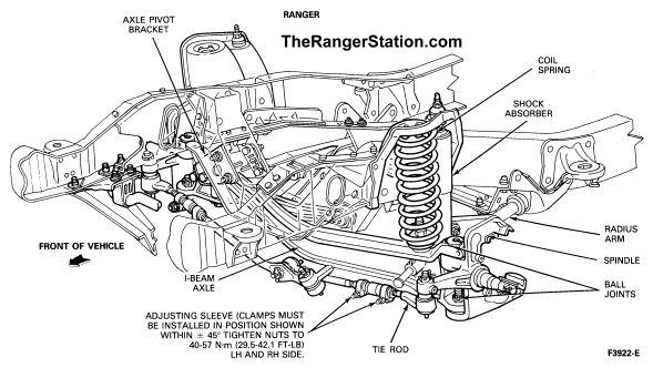 The Ford Ranger Front Suspension inside 1997 Ford Ranger Parts Diagram