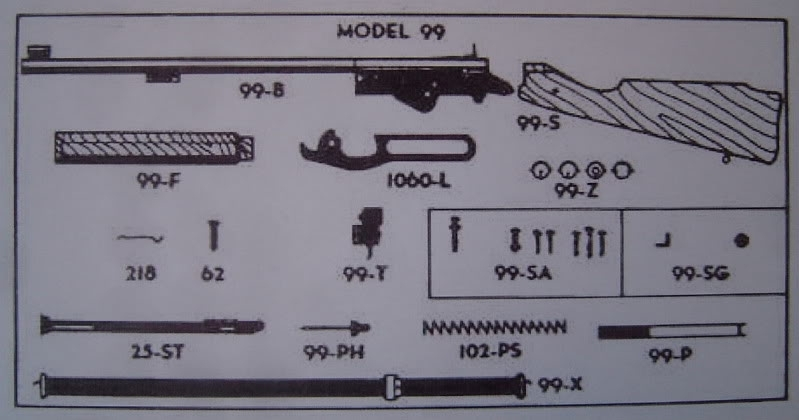 The Technical Section: Dave Albert. Daisy Resource. intended for Daisy Red Ryder Parts Diagram