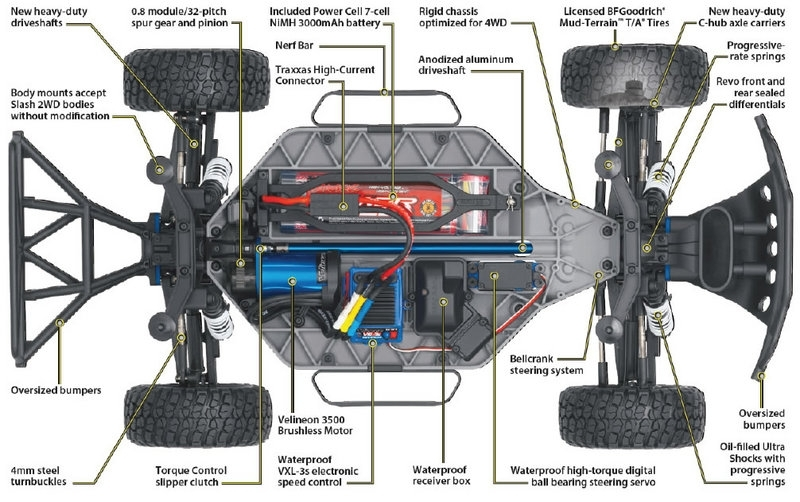 Traxxas Slash 4Wd Rtr Brushless Short Course 2.4Ghz Txx6808 inside Traxxas Slash 4X4 Parts Diagram