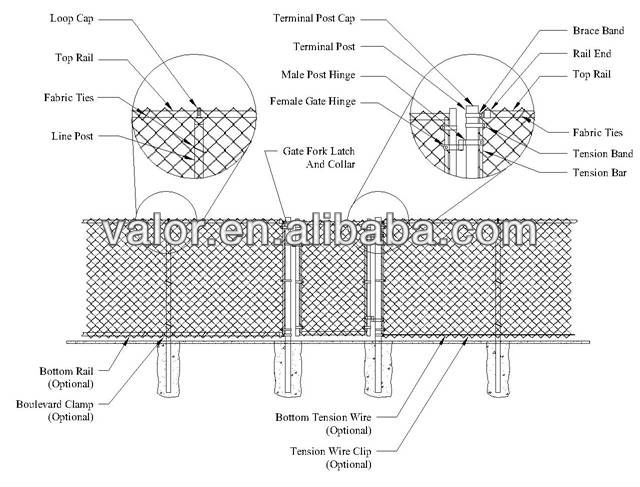 Tree Guards Used Chain Link Fence Gates - Buy Used Chain Link with Chain Link Fence Parts Diagram