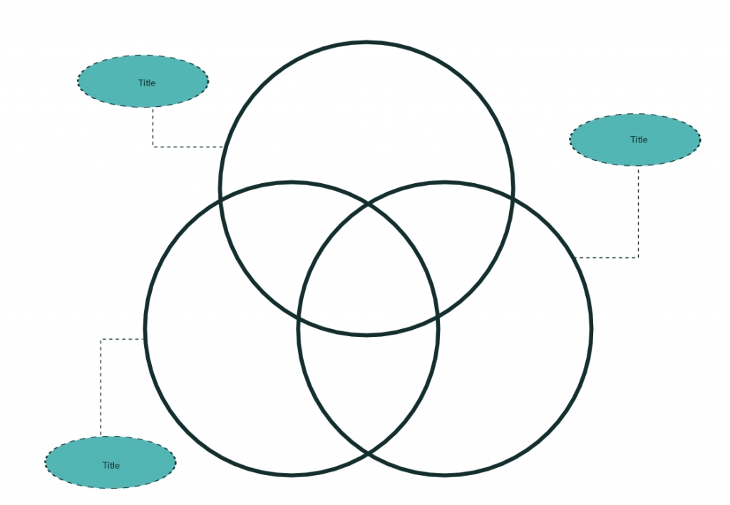 Venn Diagram Templates To Download Or Modify Online throughout 3 Part Venn Diagram Template