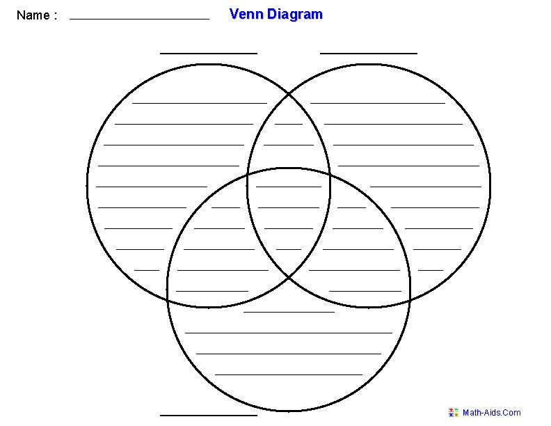 Venn Diagram Worksheets | Dynamically Created Venn Diagram Worksheets in 3 Part Venn Diagram Template