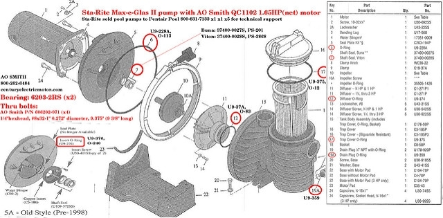 Where Do You Buy Your Parts For Rebuilding Pumps And Motors? intended for Ao Smith Motor Parts Diagram