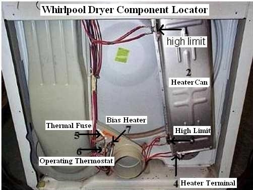 Whirlpool Dryer No Heat Repair Guide pertaining to Whirlpool Dryer Diagram Of Parts