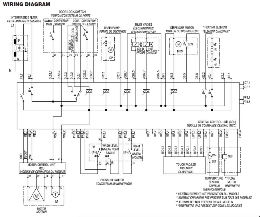 Whirlpool Duet Front Load Washer Parts Guide. with regard to Whirlpool Duet Dryer Parts Diagram