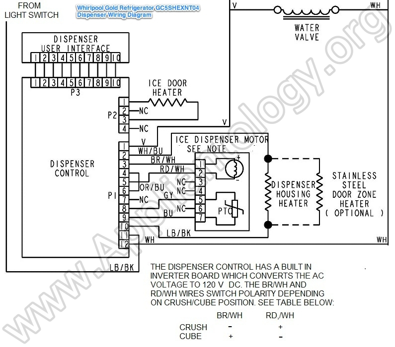 whirlpool gold refrigerator parts diagram