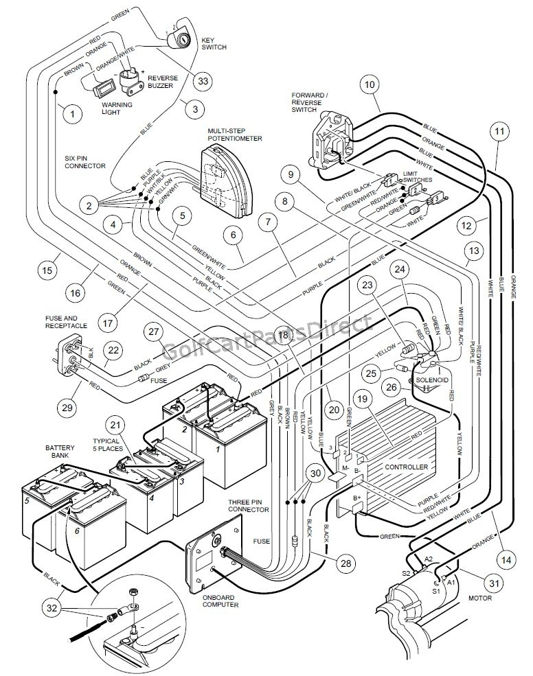 Wiring - 48V - Club Car Parts & Accessories within Club Car Ds Parts Diagram