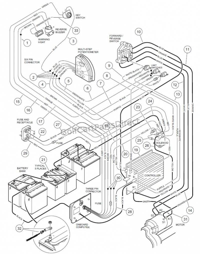 Wiring Diagram For 48 Volt Club Car Golf Cart – Readingrat throughout Club Car Golf Cart Parts Diagram