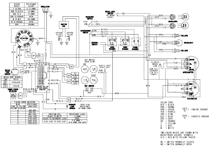 Polaris    Jet       Ski    Parts    Diagram      Automotive Parts    Diagram