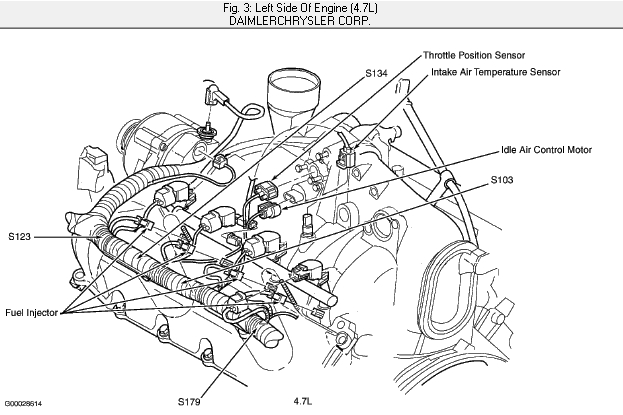 wiring diagram for a 1995 dodge dakota the wiring diagram for 2005 dodge dakota parts diagram wire diagram for dodge dakota temperature sending unit engine  at alyssarenee.co