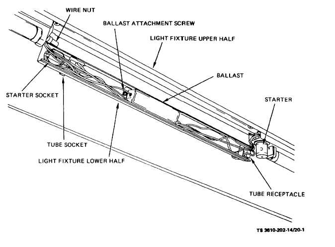 Wiring Diagram For Fluorescent Light Fixture The Wiring Diagram With Regard To Fluorescent Light Fixture Parts Diagram