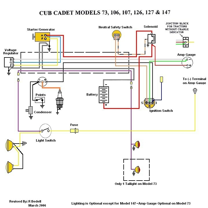 Wiring Diagram For Lt 1042 Cub Cadet – Readingrat within Cub Cadet Lt1042 Parts Diagram