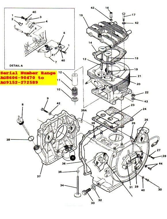Wiring Diagram For Yamaha G8 Gas Golf Cart – The Wiring Diagram inside Yamaha Golf Cart Parts Diagram