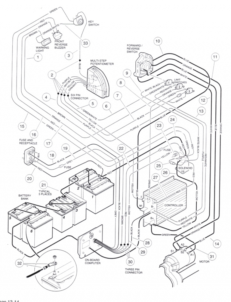 Wiring Diagram For Club Car Electric Golf Cart : Club car wiring diagram images
