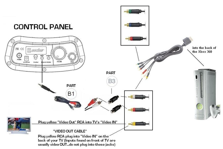 xbox 360 wiring diagram xbox 360 wiring diagram e280a2 wiring diagram throughout xbox 360 diagram of parts xbox 360 diagram of parts automotive parts diagram images xbox 360 fan wiring diagram at fashall.co