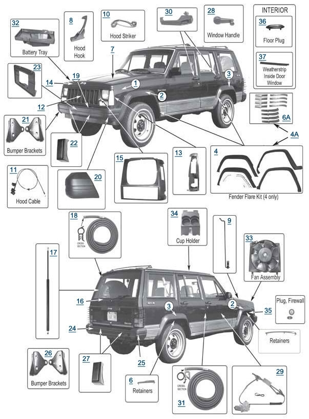 Xj Cherokee Body Parts - 4 Wheel Parts inside Car Exterior Body Parts Diagram