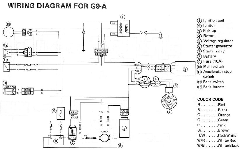 yamaha gas golf cart wiring diagram yamaha golf cart wiring with yamaha golf cart parts diagram yamaha g9 gas golf cart wiring diagram yamaha wiring diagrams g9 wiring diagram at soozxer.org