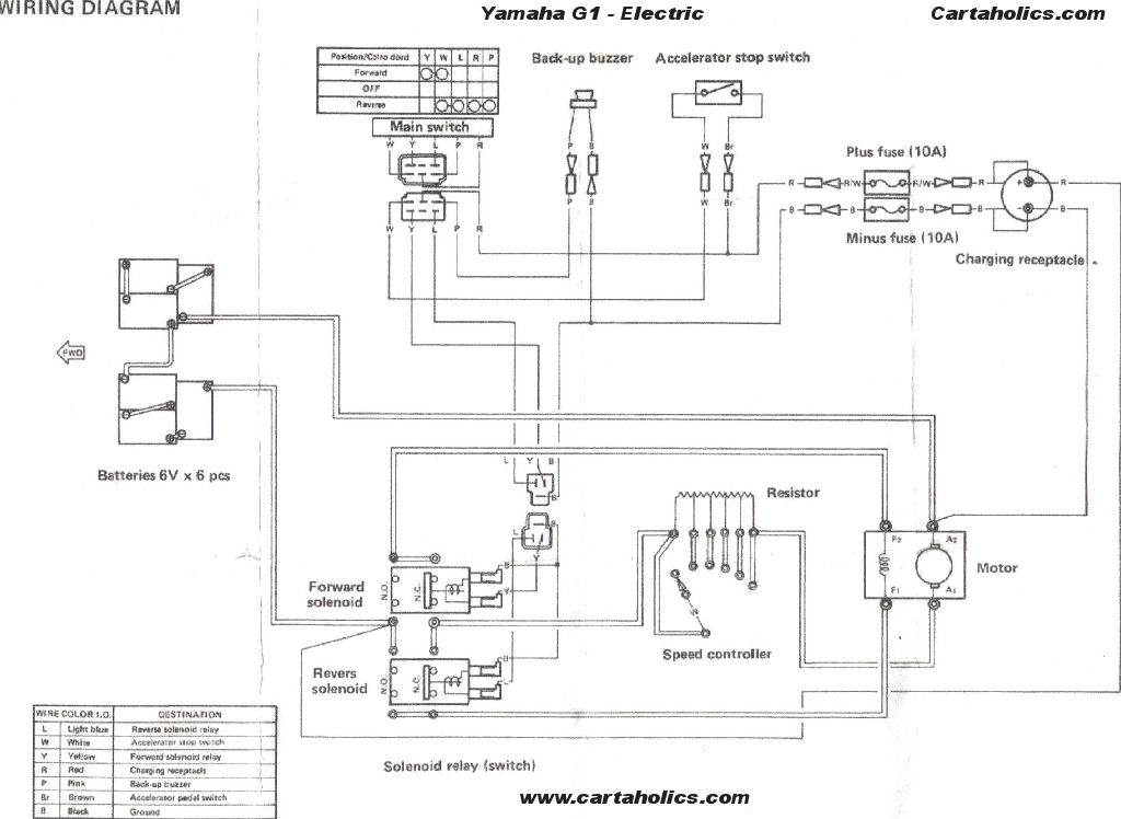 Yamaha Golf Cart Wiring Diagram Wiring Diagram For G9 A Here Is within Yamaha Golf Cart Parts Diagram