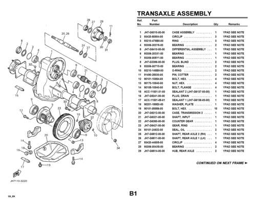 Yamaha Parts Manuals 1979-2004 - Download Manuals & Technical regarding Yamaha Golf Cart Parts Diagram