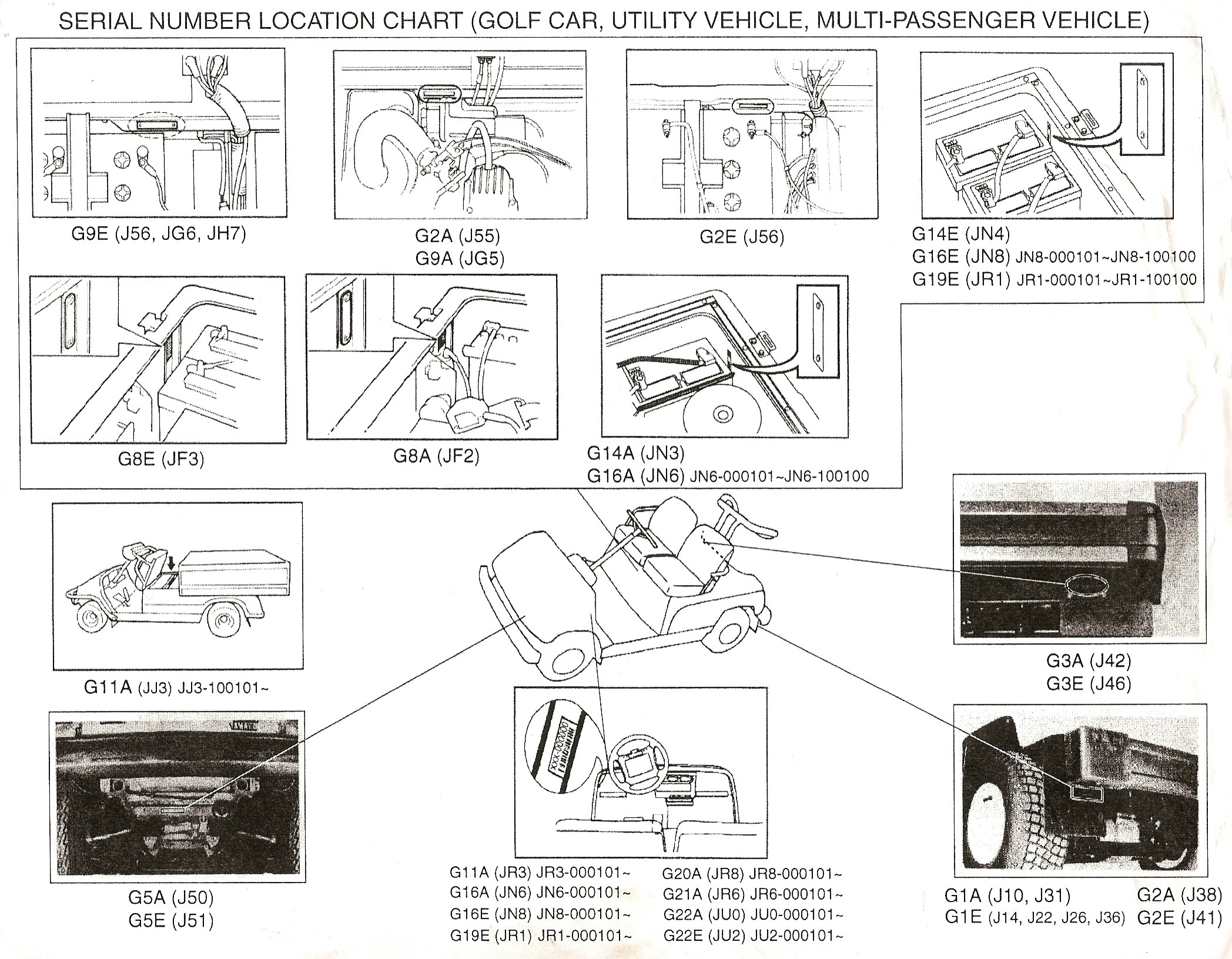 Yamaha Serial Number Locator regarding Club Car Golf Cart Parts Diagram