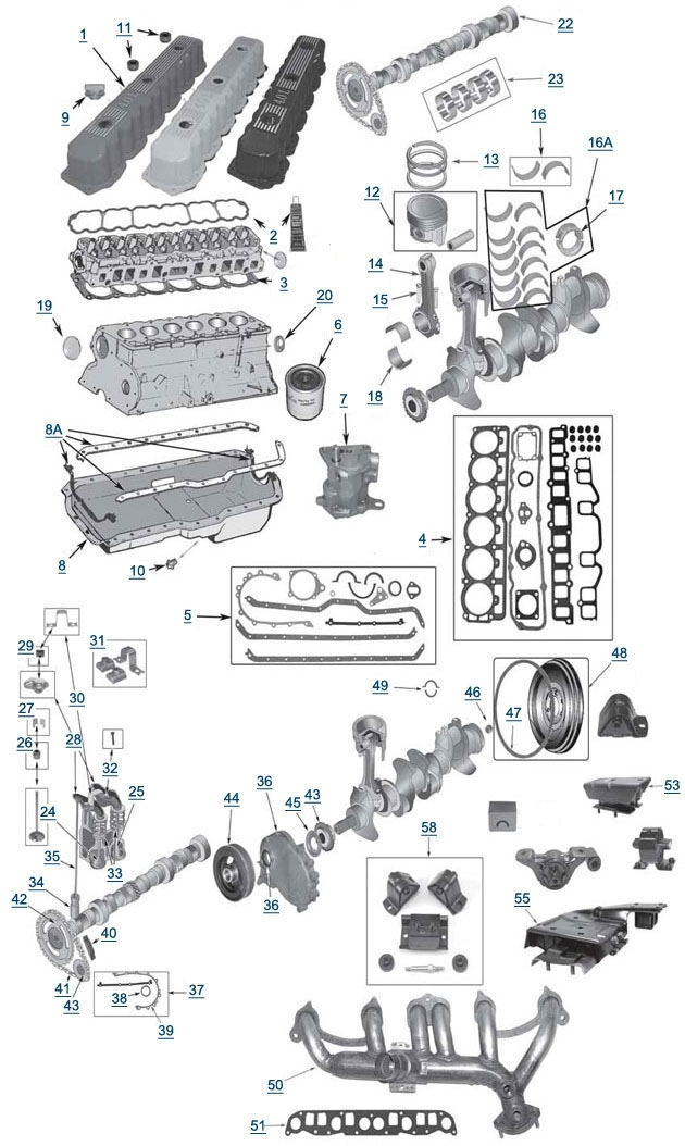 Yj Wrangler 4.0L 6 Cylinder Engine Parts - 4 Wheel Parts with 1995 Jeep Wrangler Parts Diagram