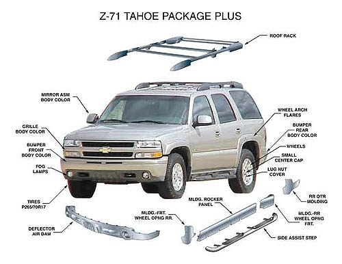 Z71Tahoe-Suburban > Z71 Tahoe Parts List for 2001 Chevy Tahoe Parts Diagram