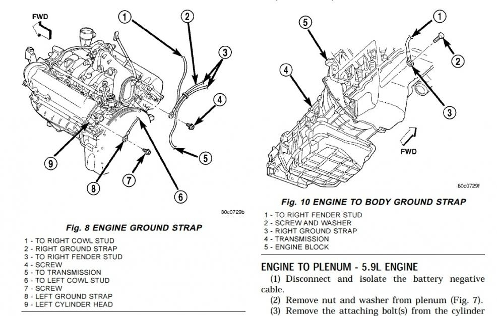 03 Durango 4.7L Engine Ground Locations for 2005 Dodge Durango Engine Diagram