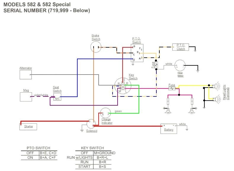16 hp kohler wiring diagram free sample kohler engine wiring intended for 20 hp kohler engine wiring diagram kohler wiring diagram 12 wire wiring diagram simonand kohler motor wiring diagram at bayanpartner.co