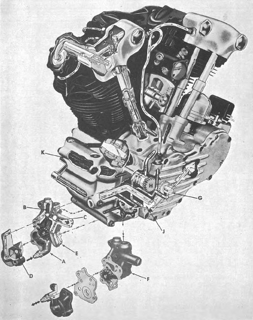 1940-1947 Harley-Davidson Big Twin Service Manual - Cyclepedia with regard to Harley V Twin Engine Diagram