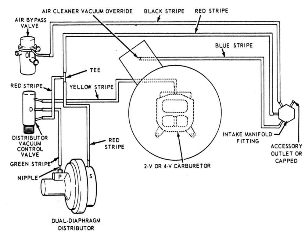 1968 Cougar Engine Vacuum Diagram 390 4V pertaining to 2000 Mercury Cougar Engine Diagram