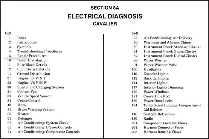 1988 Chevy Cavalier Electrical Diagnosis Manual Original with regard to 2001 Chevy Cavalier Engine Diagram