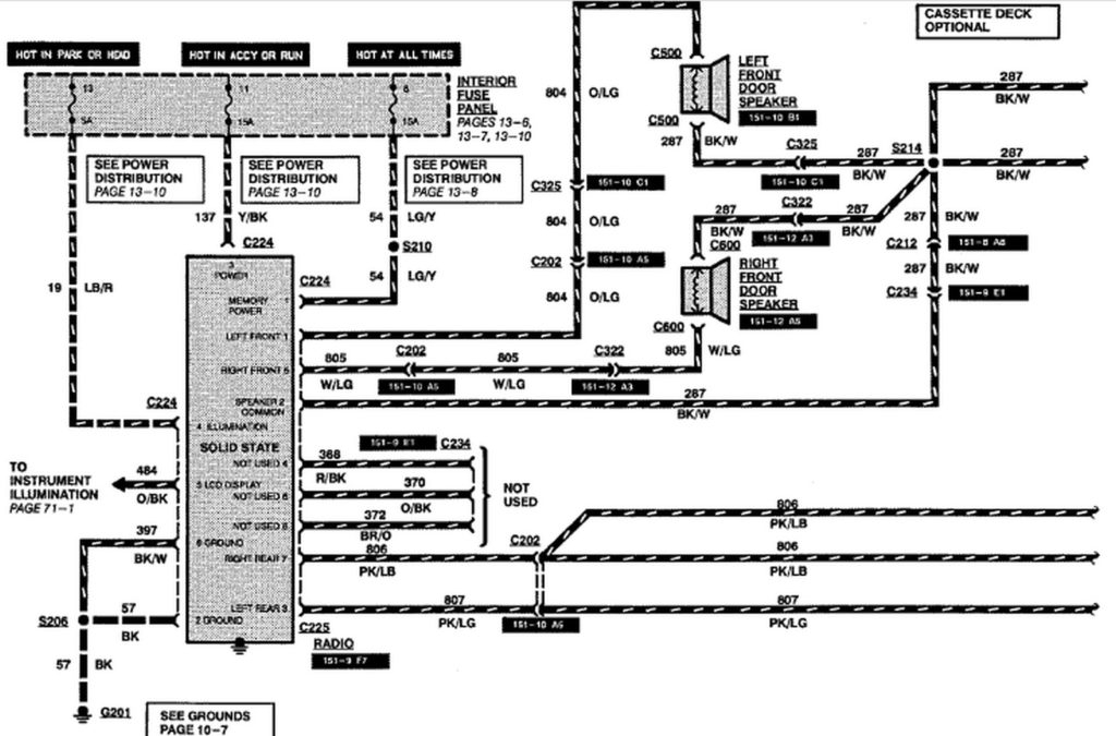 1993 ford f150 wiring diagram in 2011 04 19 031145 92 econoline throughout 1991 ford f150 engine diagram 1991 ford f150 wiring diagram 1995 f150 fuel pump diagram \u2022 wiring  at gsmx.co