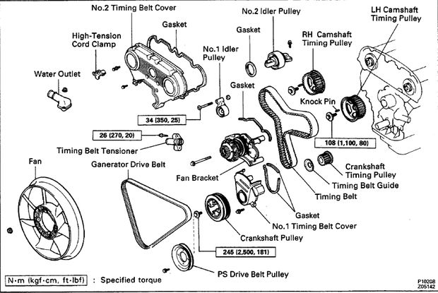1994 Toyota 4Runner V6 3Vze Timing Belt Replacment: 14 Steps throughout 1994 Toyota 4Runner Engine Diagram