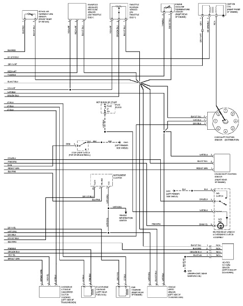 1995 Jeep Cherokee Wiring Diagram for 1995 Jeep Cherokee Engine Diagram